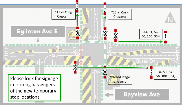 TTC Details for Stage 1 shoring