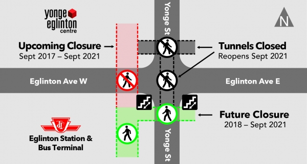 West Pedestrian Tunnel Closure